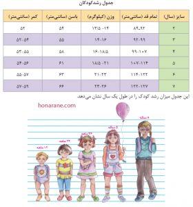 جدول اندازه کودکان